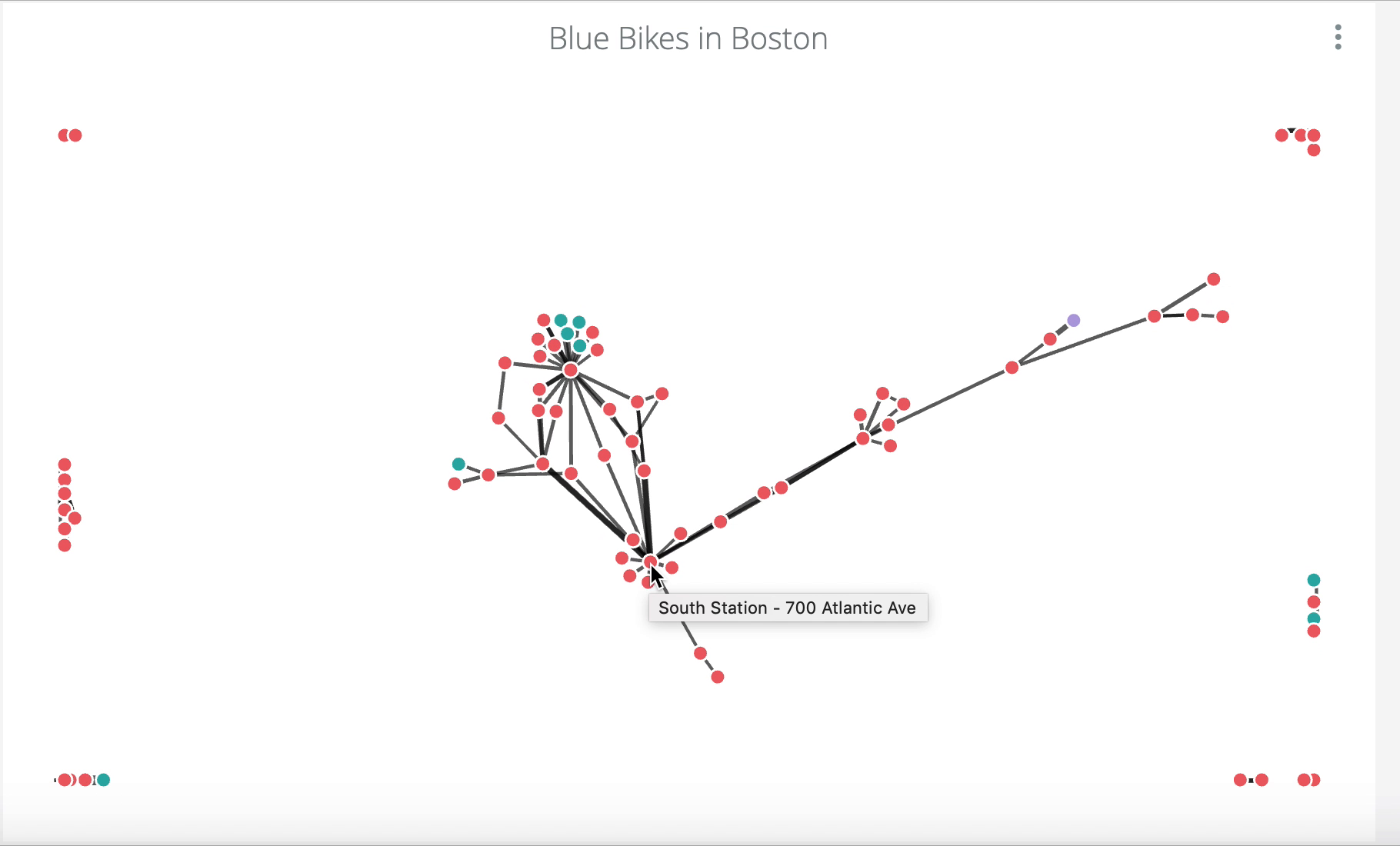 Three Custom Visualizations for Looker that Everybody Is